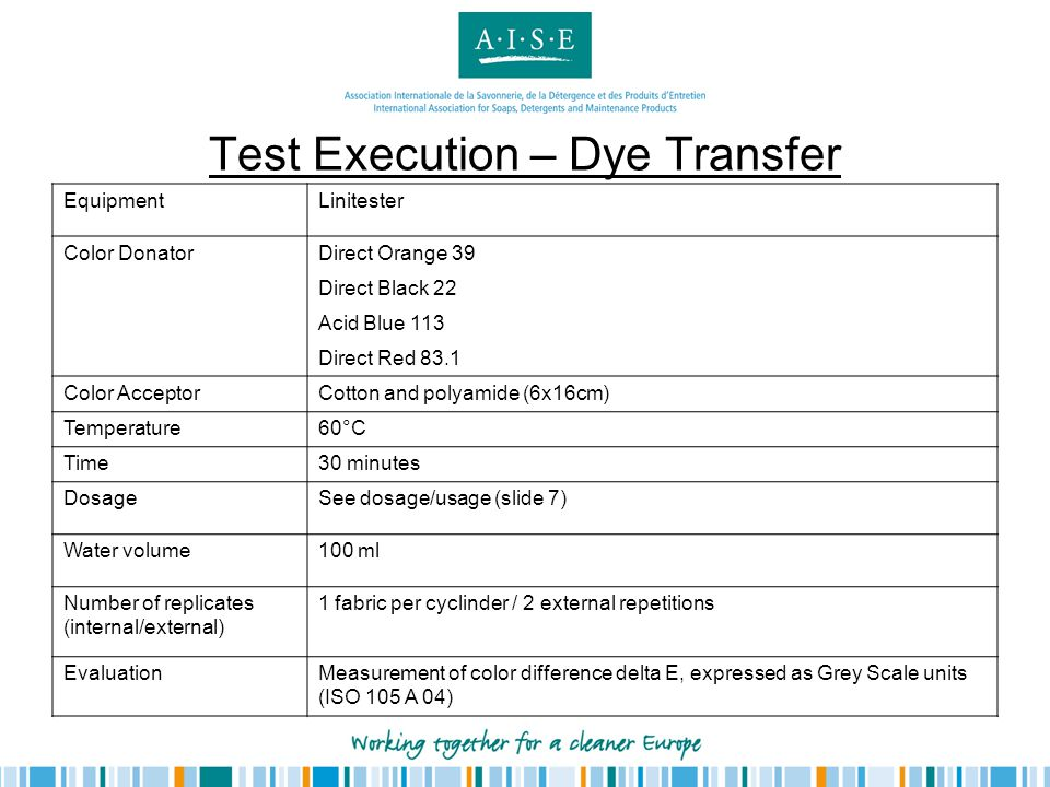 Test Execution – Dye Transfer