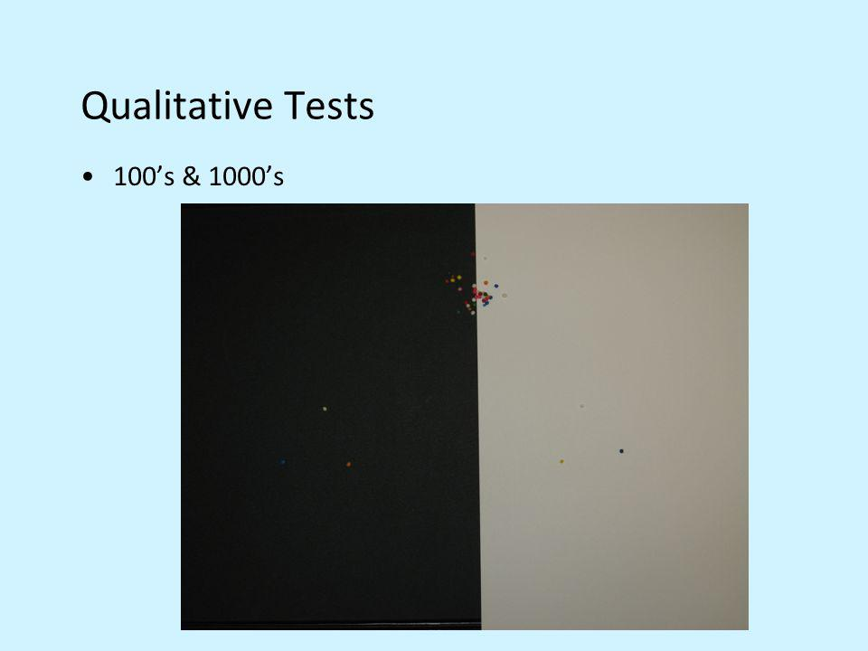 Qualitative Tests 100's & 1000's