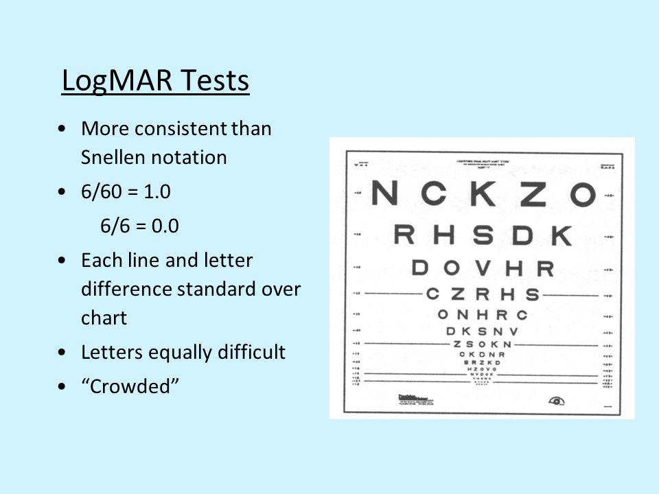 LogMAR Tests More consistent than Snellen notation 6/60 = 1.0