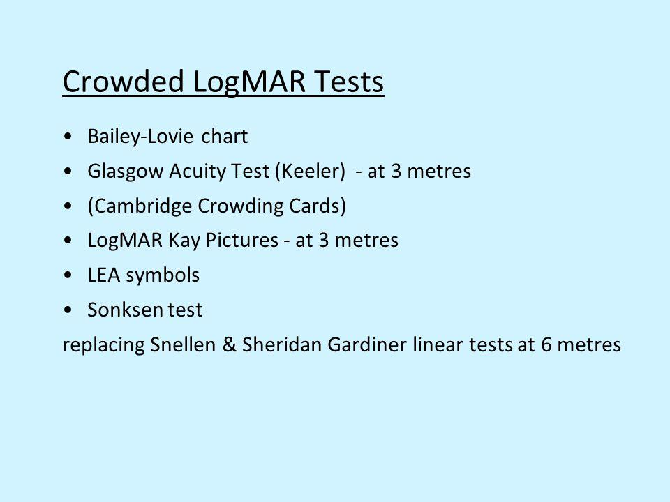Crowded LogMAR Tests Bailey-Lovie chart