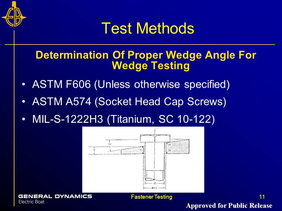 Determination Of Proper Wedge Angle For Wedge Testing
