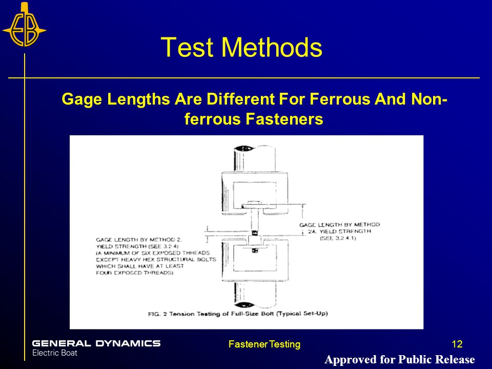 Gage Lengths Are Different For Ferrous And Non-ferrous Fasteners