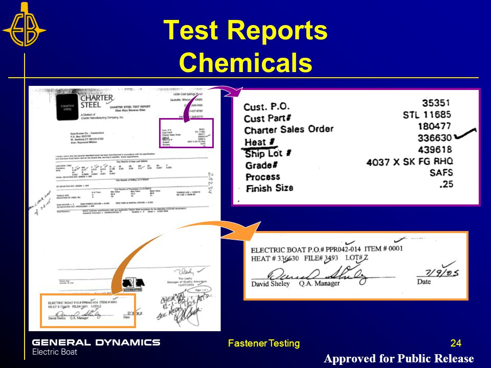 Test Reports Chemicals