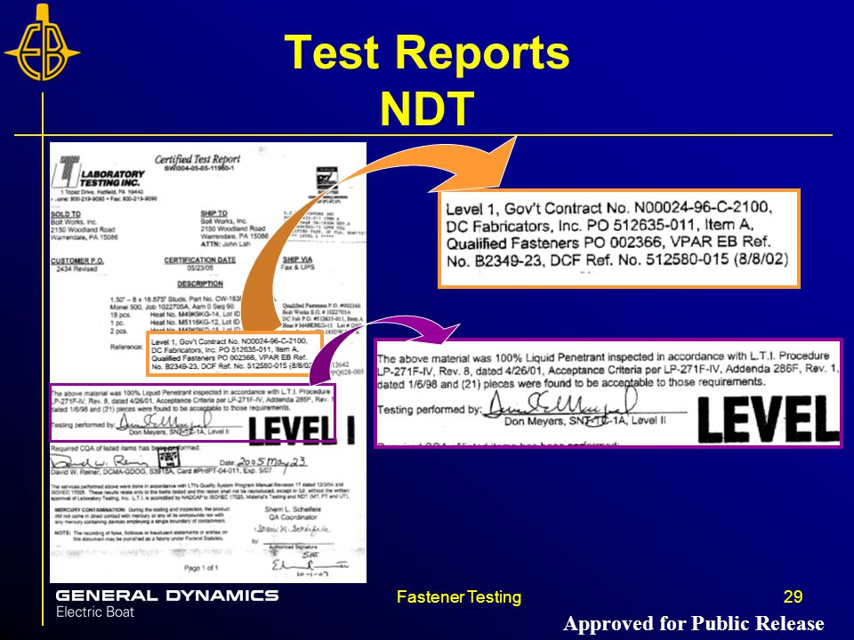 Test Reports NDT Fastener Testing Approved for Public Release