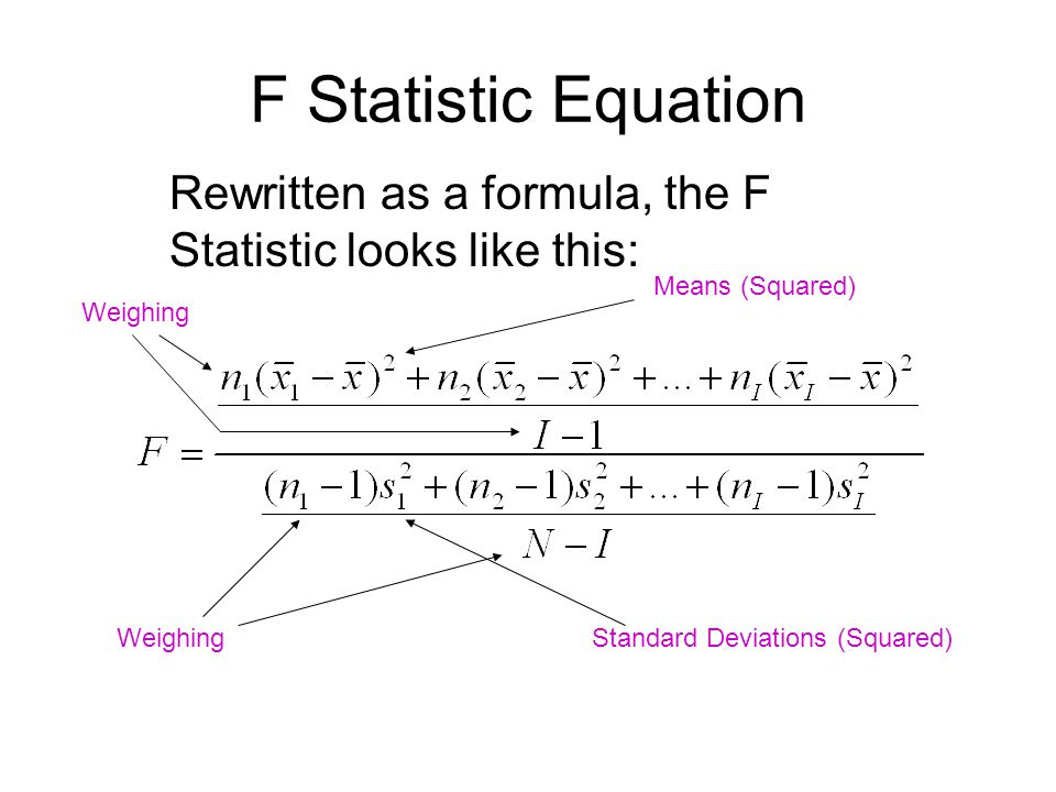 F Statistic Equation Rewritten as a formula, the F Statistic looks like this: Means (Squared) Weighing.