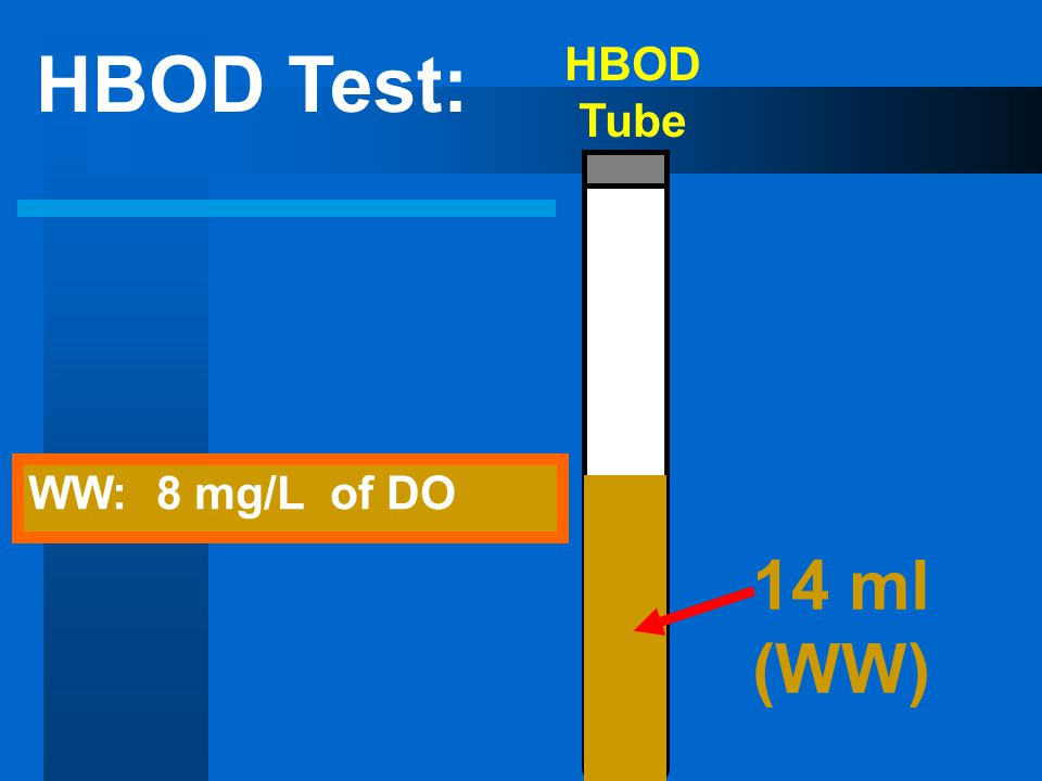 HBOD Test: HBOD Tube WW: 8 mg/L of DO 14 ml (WW)