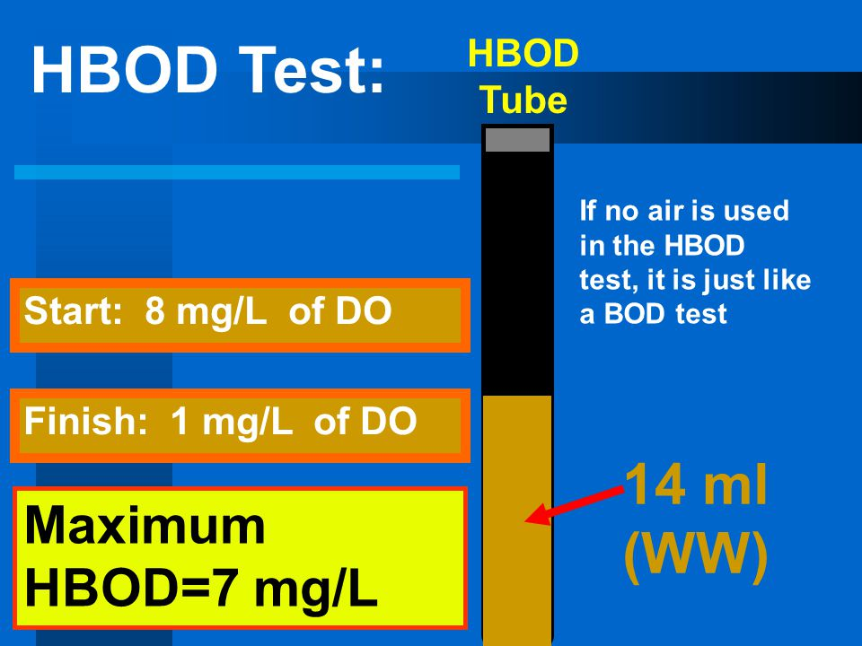 HBOD Test: 14 ml (WW) Maximum HBOD=7 mg/L HBOD Tube