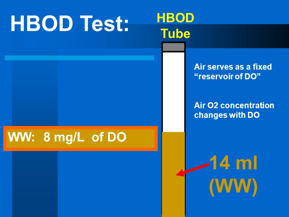 HBOD Test: 14 ml (WW) HBOD Tube WW: 8 mg/L of DO