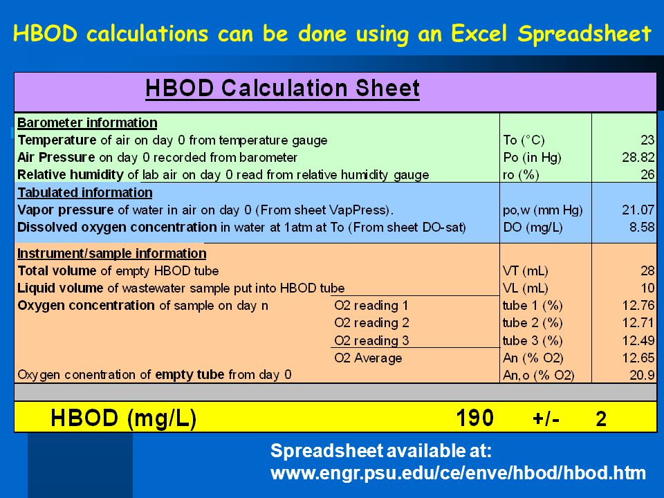 HBOD calculations can be done using an Excel Spreadsheet