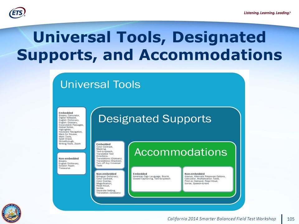 Universal Tools, Designated Supports, and Accommodations