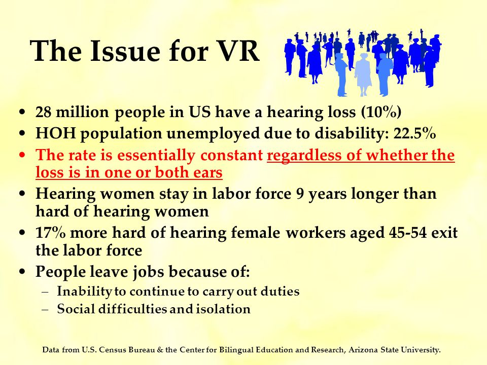 The Issue for VR 28 million people in US have a hearing loss (10%)
