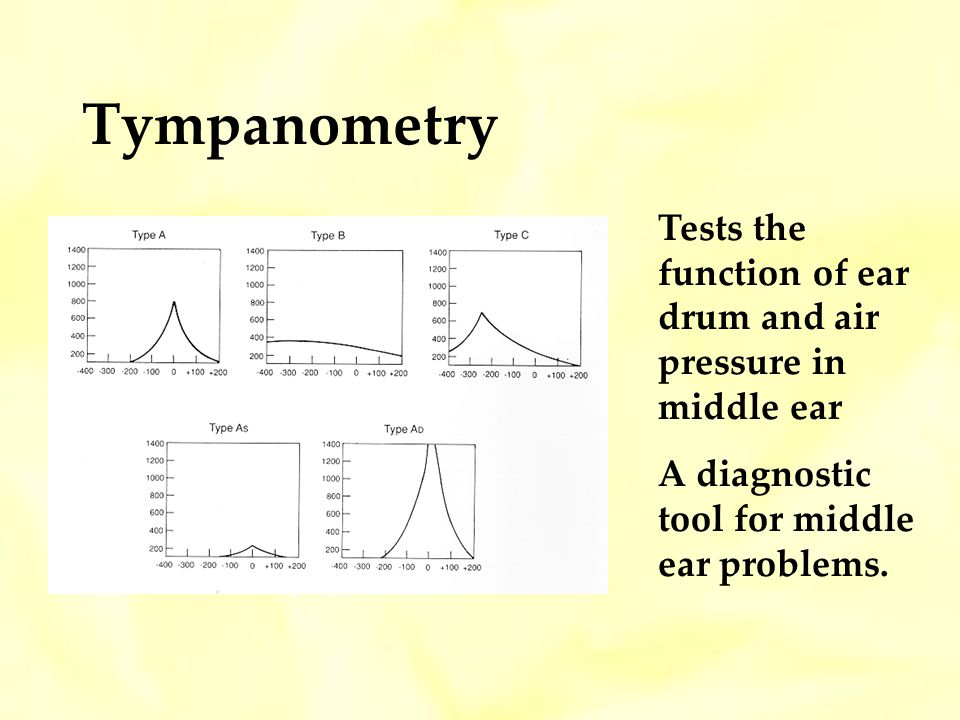 Tympanometry Tests the function of ear drum and air pressure in middle ear.