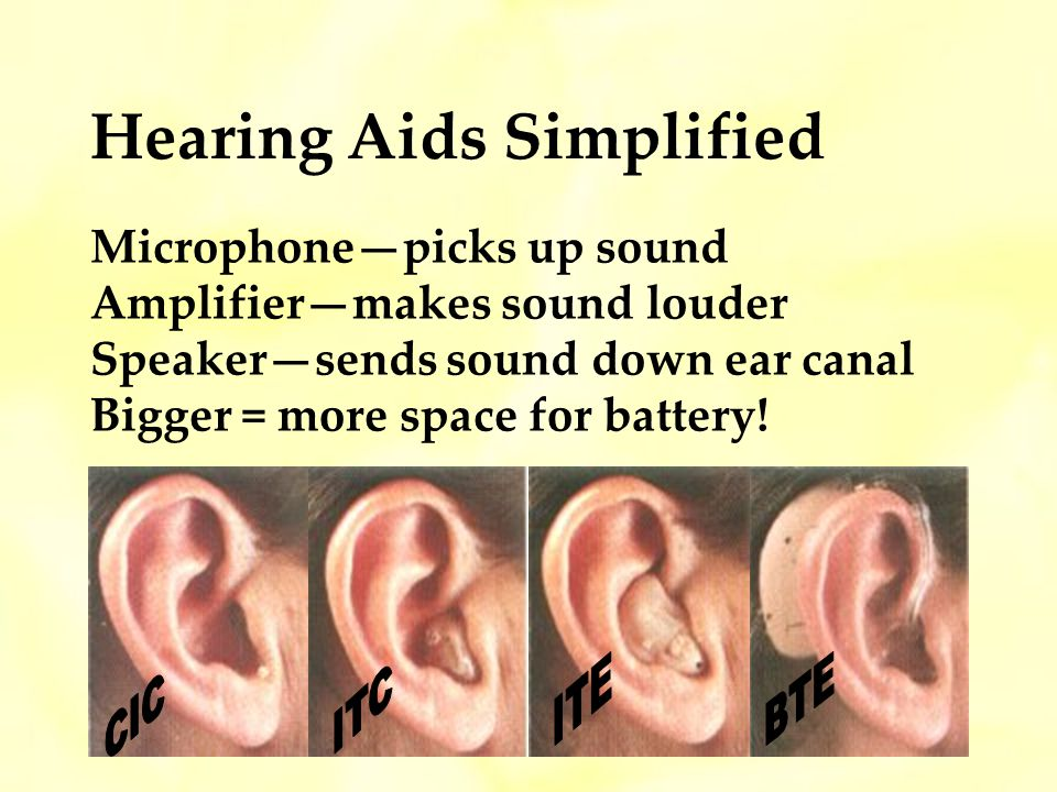 Hearing Aids Simplified