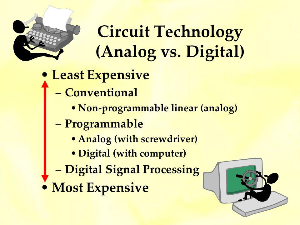 Circuit Technology (Analog vs. Digital)