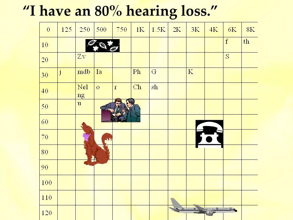I have an 80% hearing loss.