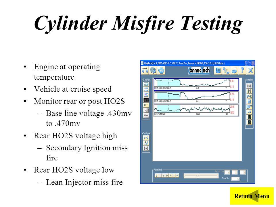 Cylinder Misfire Testing