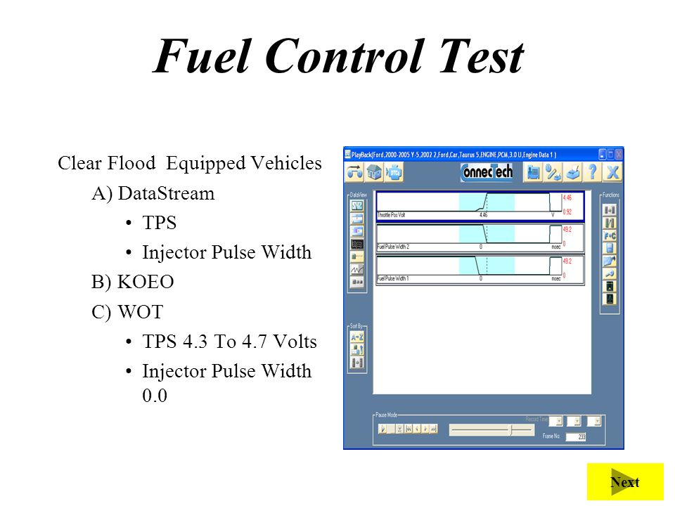 Fuel Control Test Clear Flood Equipped Vehicles A) DataStream TPS