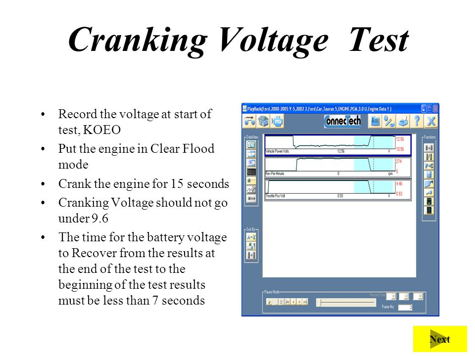 Cranking Voltage Test Record the voltage at start of test, KOEO