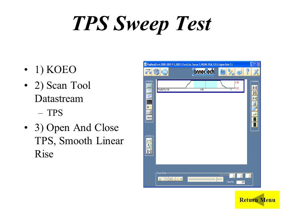 TPS Sweep Test 1) KOEO 2) Scan Tool Datastream