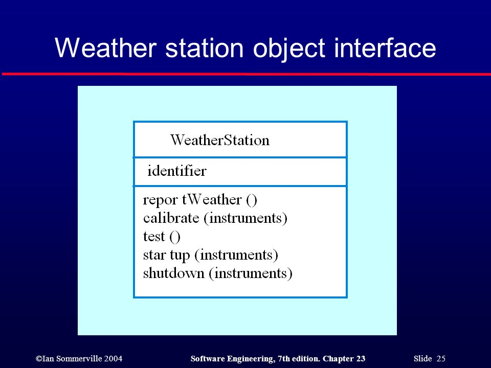 Weather station object interface