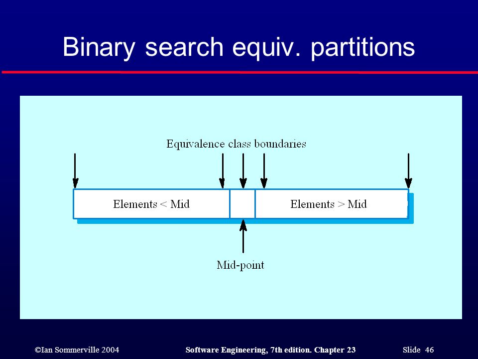 Binary search equiv. partitions