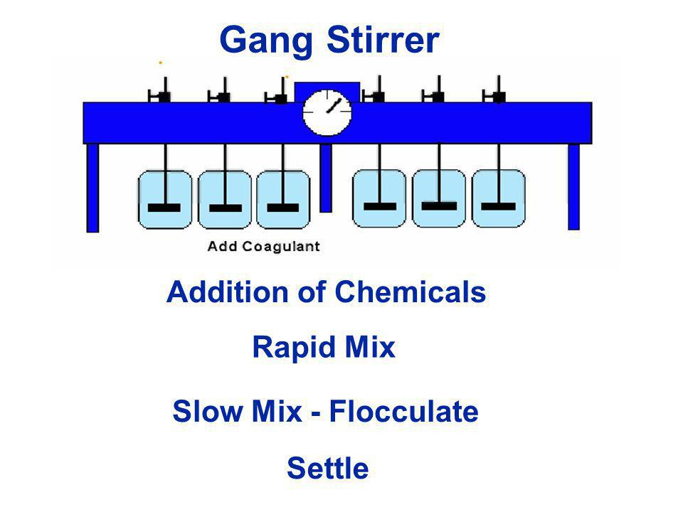 Gang Stirrer Addition of Chemicals Rapid Mix Slow Mix - Flocculate