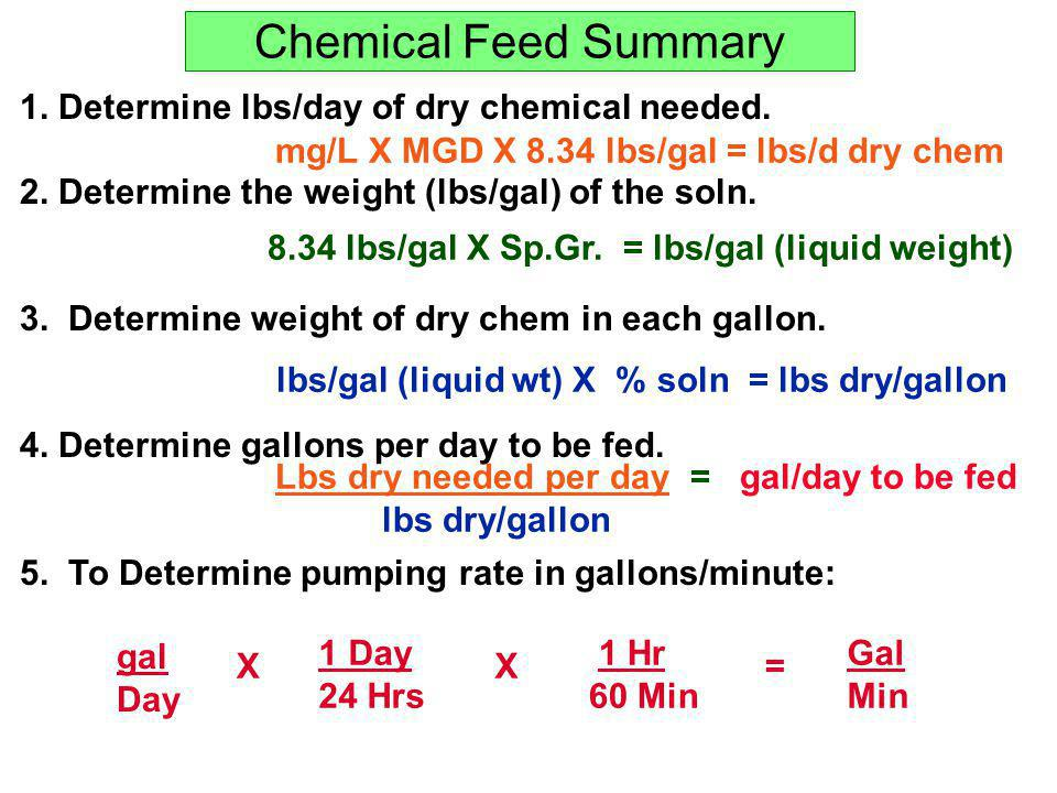 Chemical Feed Summary 1. Determine lbs/day of dry chemical needed.