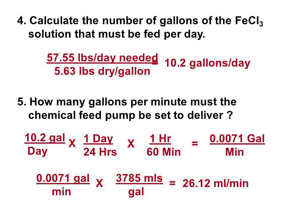 4. Calculate the number of gallons of the FeCl3 solution that must be fed per day.