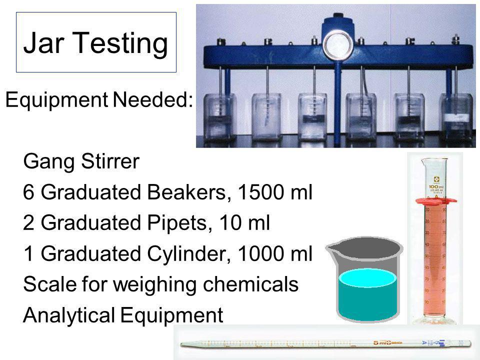 Jar Testing Equipment Needed: Gang Stirrer