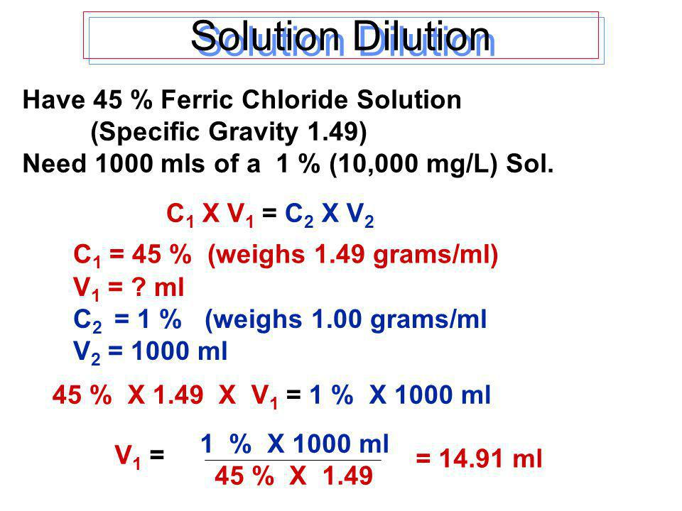 Solution Dilution Have 45 % Ferric Chloride Solution