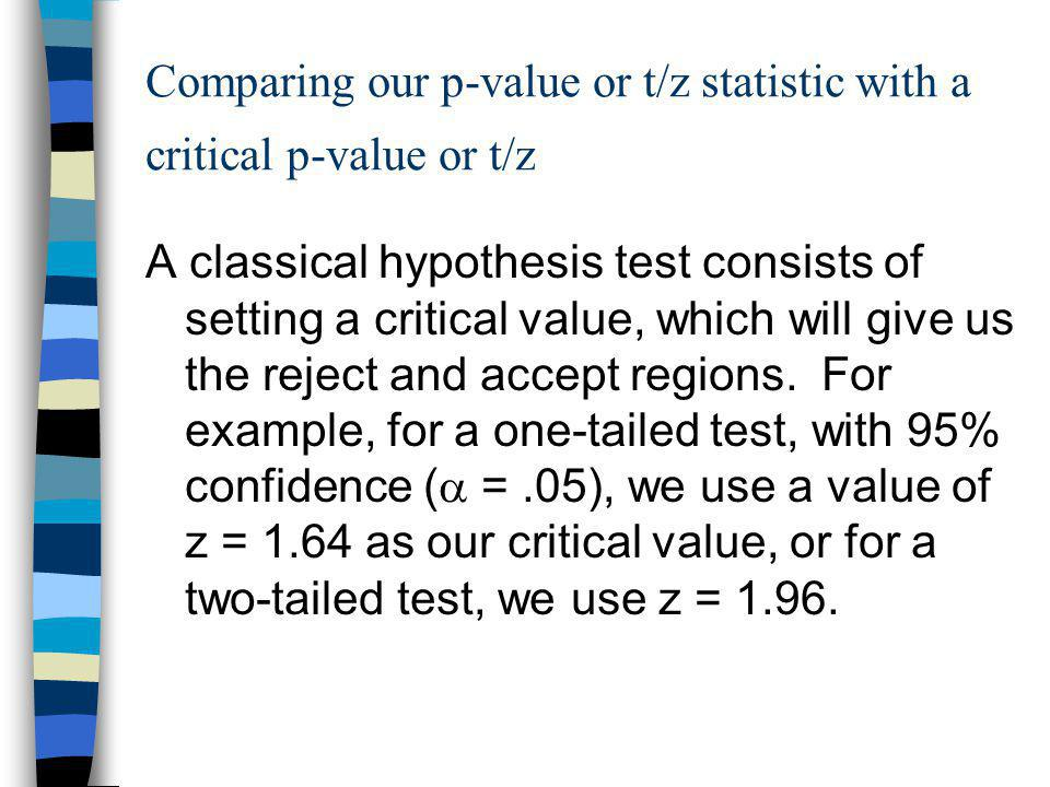 Comparing our p-value or t/z statistic with a critical p-value or t/z
