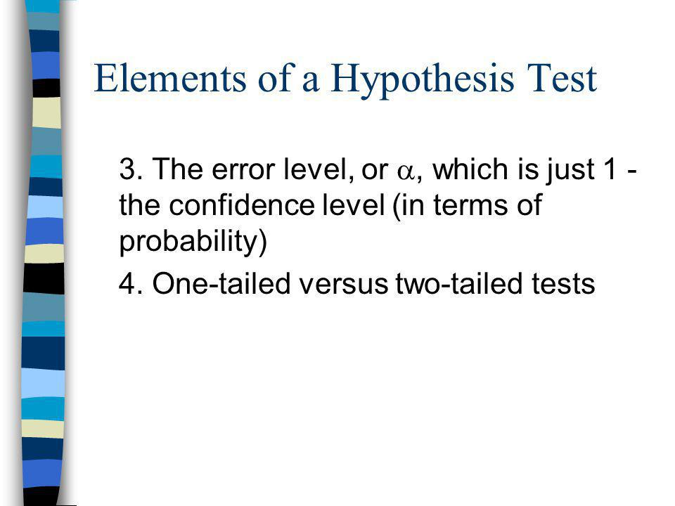 Elements of a Hypothesis Test
