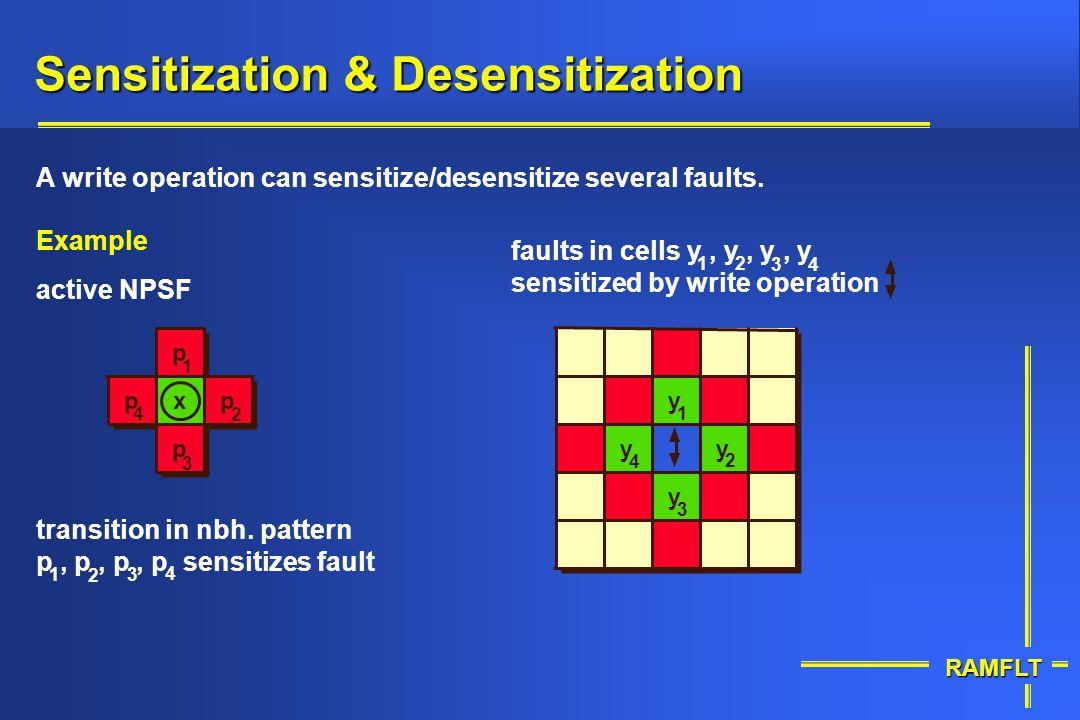 Sensitization & Desensitization