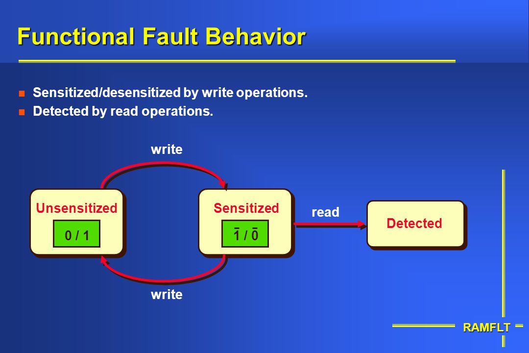 Functional Fault Behavior