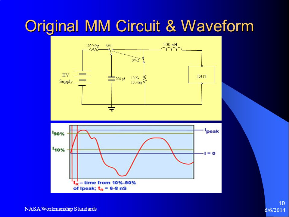 Original MM Circuit & Waveform