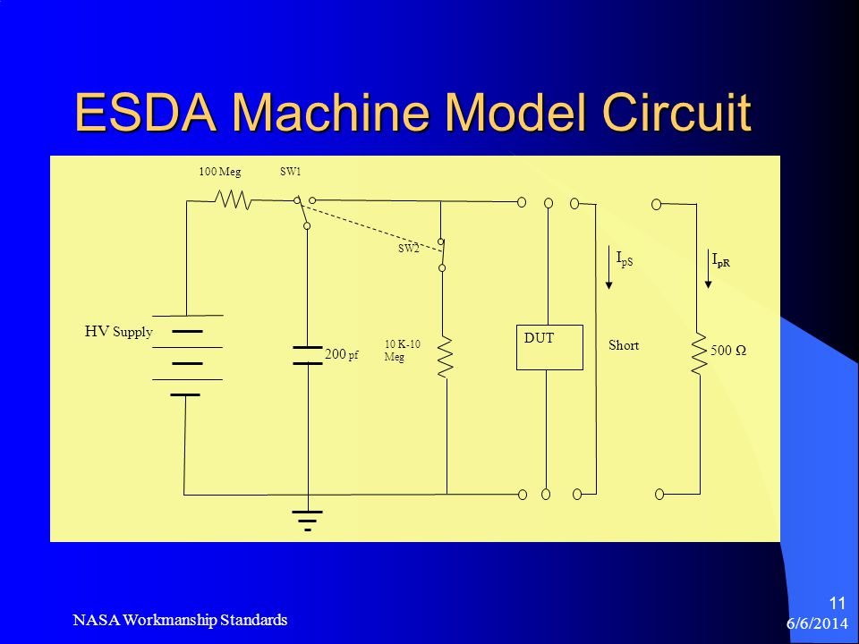 ESDA Machine Model Circuit