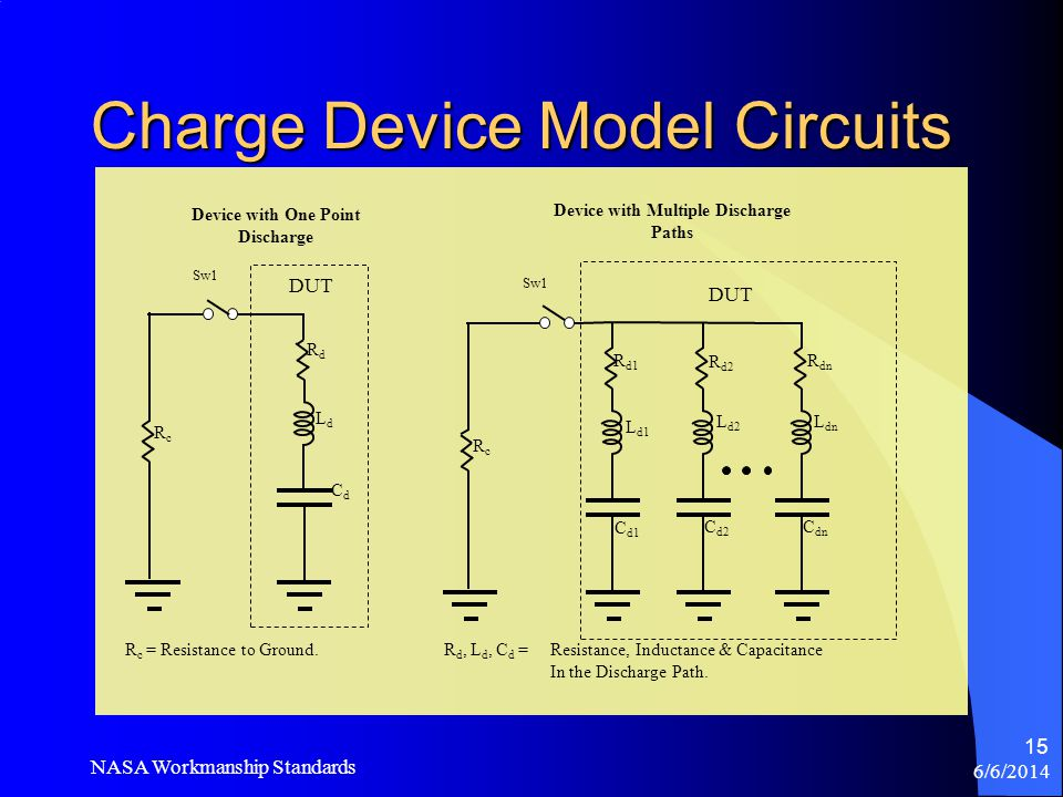 Charge Device Model Circuits