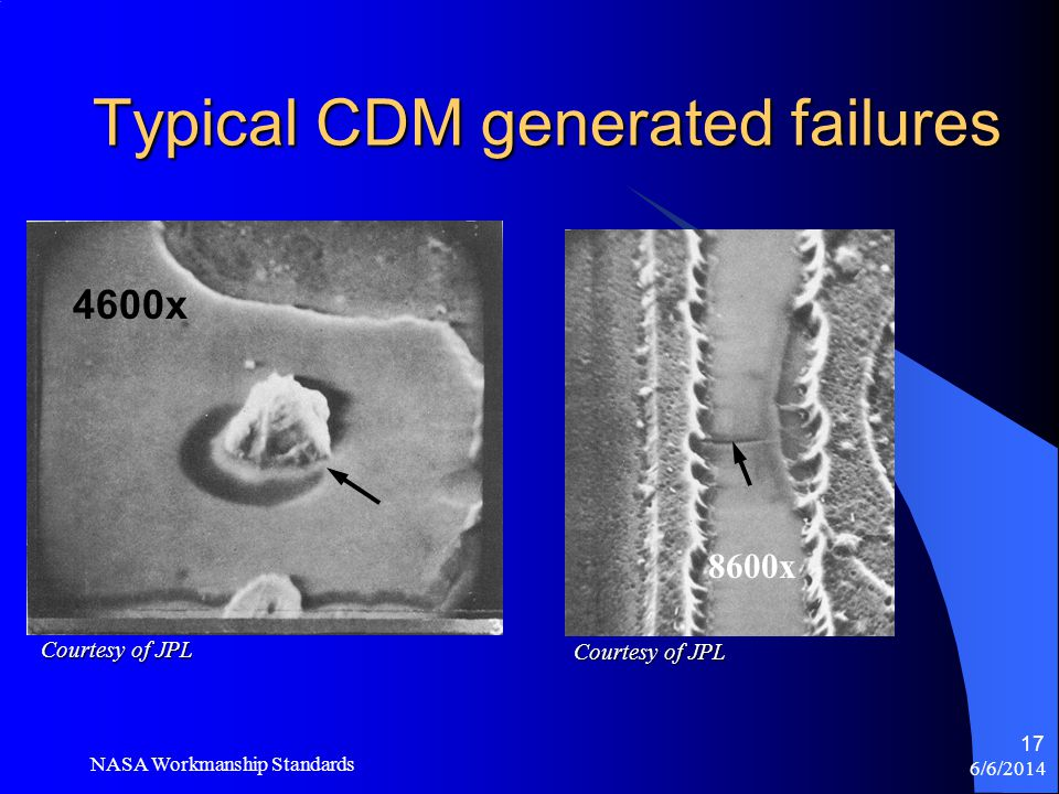 Typical CDM generated failures
