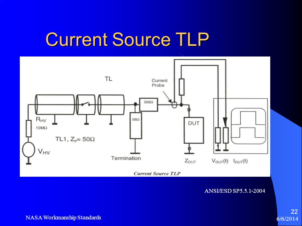 Current Source TLP ANSI/ESD SP5.5.1-2004 NASA Workmanship Standards