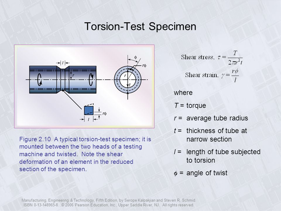 Torsion-Test Specimen