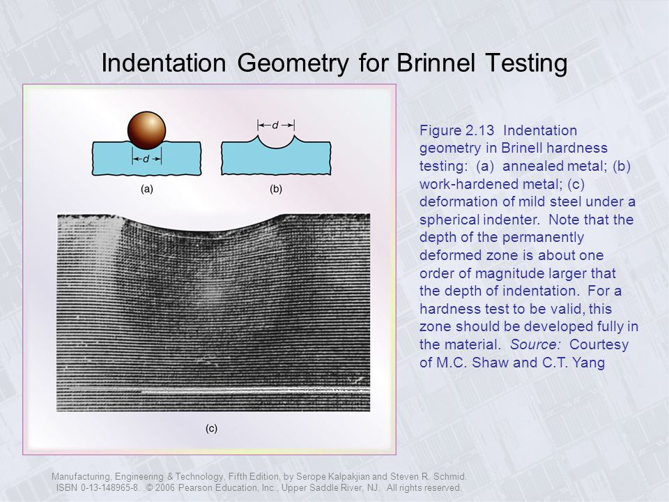 Indentation Geometry for Brinnel Testing