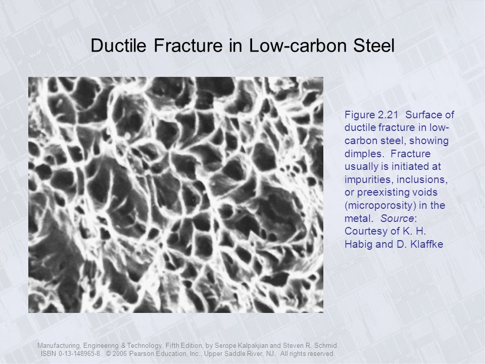 Ductile Fracture in Low-carbon Steel