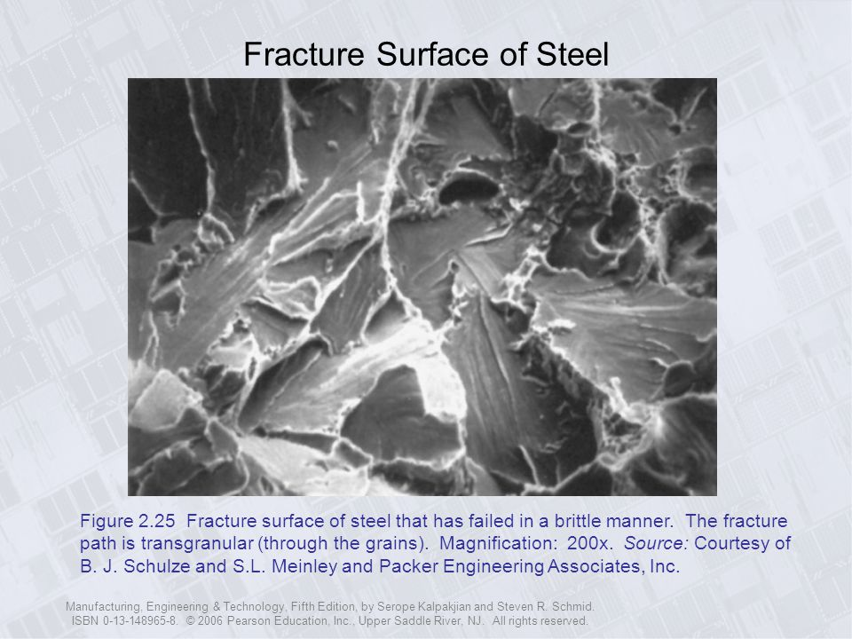Fracture Surface of Steel