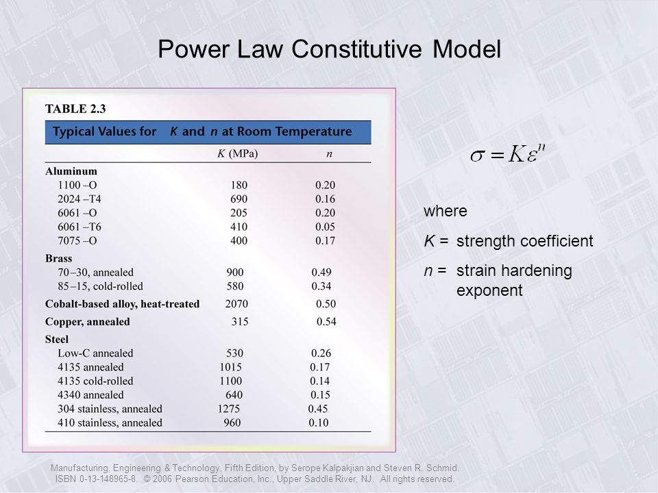 Power Law Constitutive Model