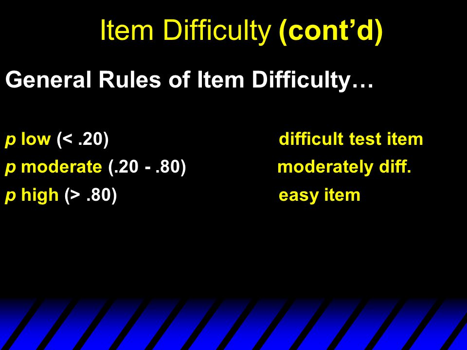 Item Difficulty (cont'd)