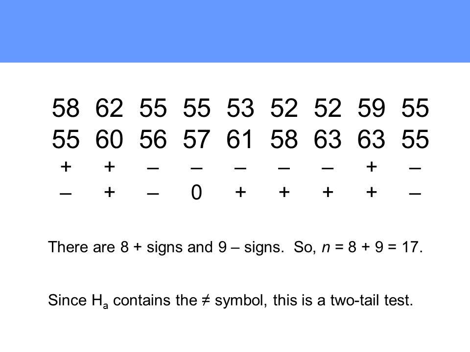 58 55. + – 62. 60. + 55. 56. – 55. 57. – 53. 61. – + 52. 58. – + 52. 63. – +