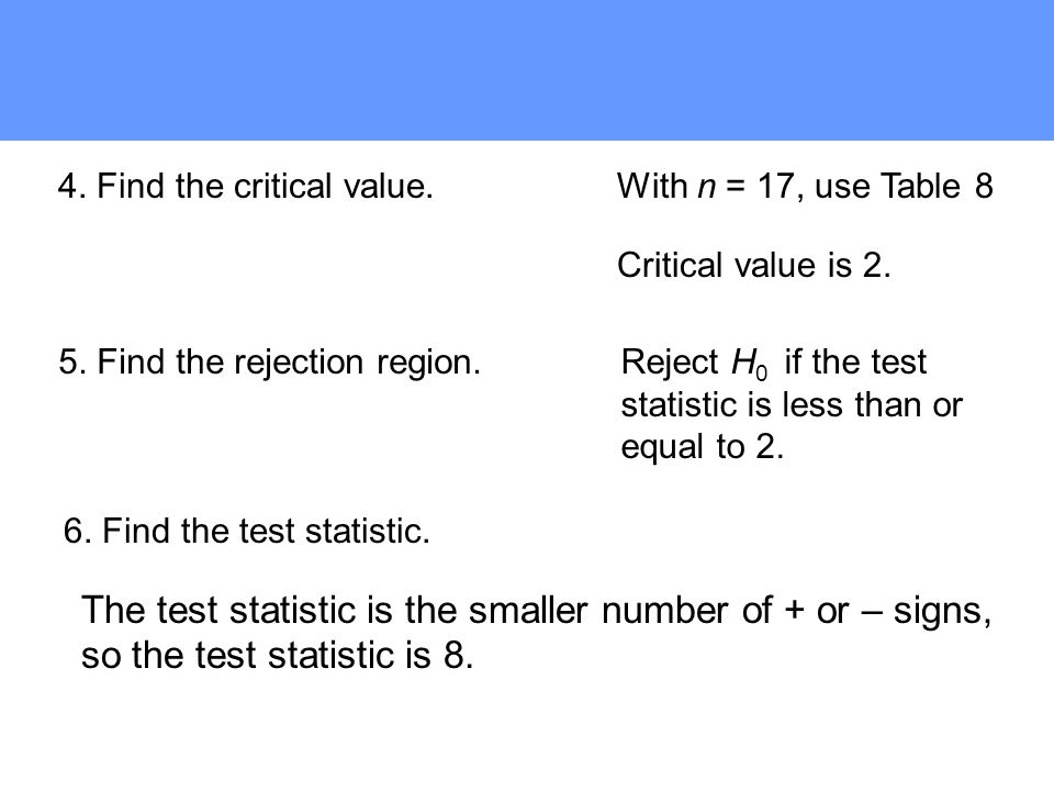 4. Find the critical value.