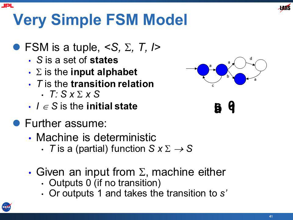 Very Simple FSM Model c b a 1 1 FSM is a tuple, <S, , T, I>