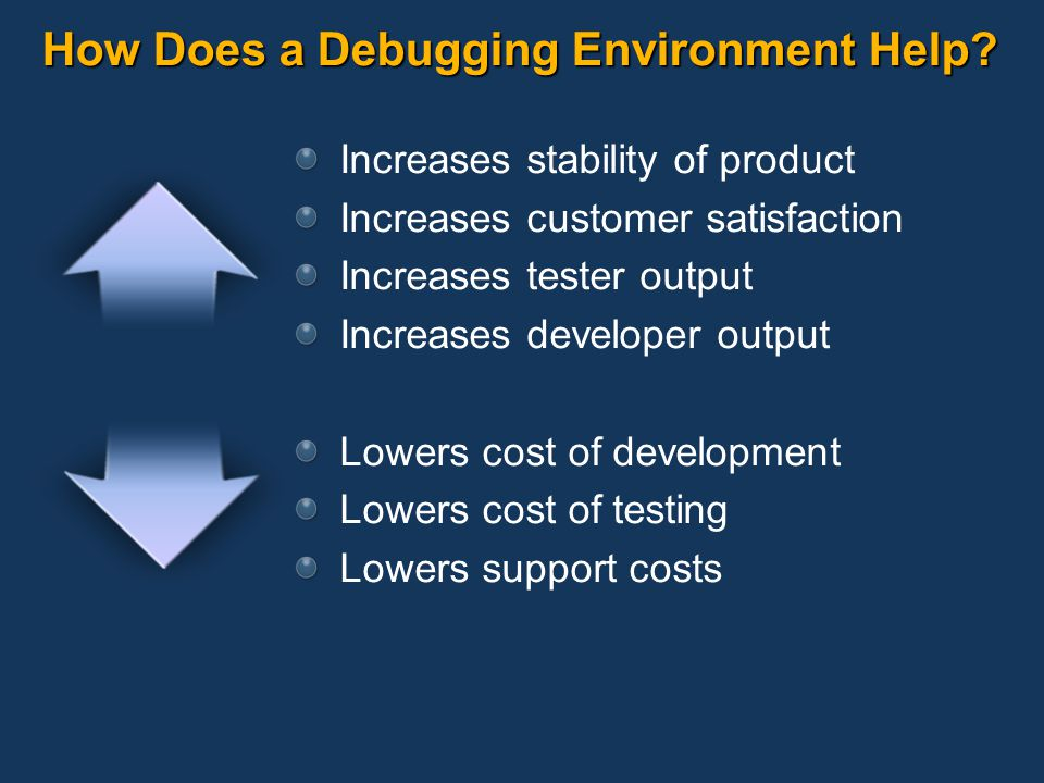 How Does a Debugging Environment Help