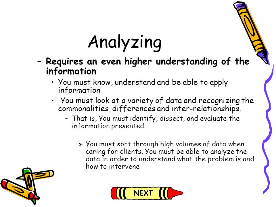 Analyzing Requires an even higher understanding of the information
